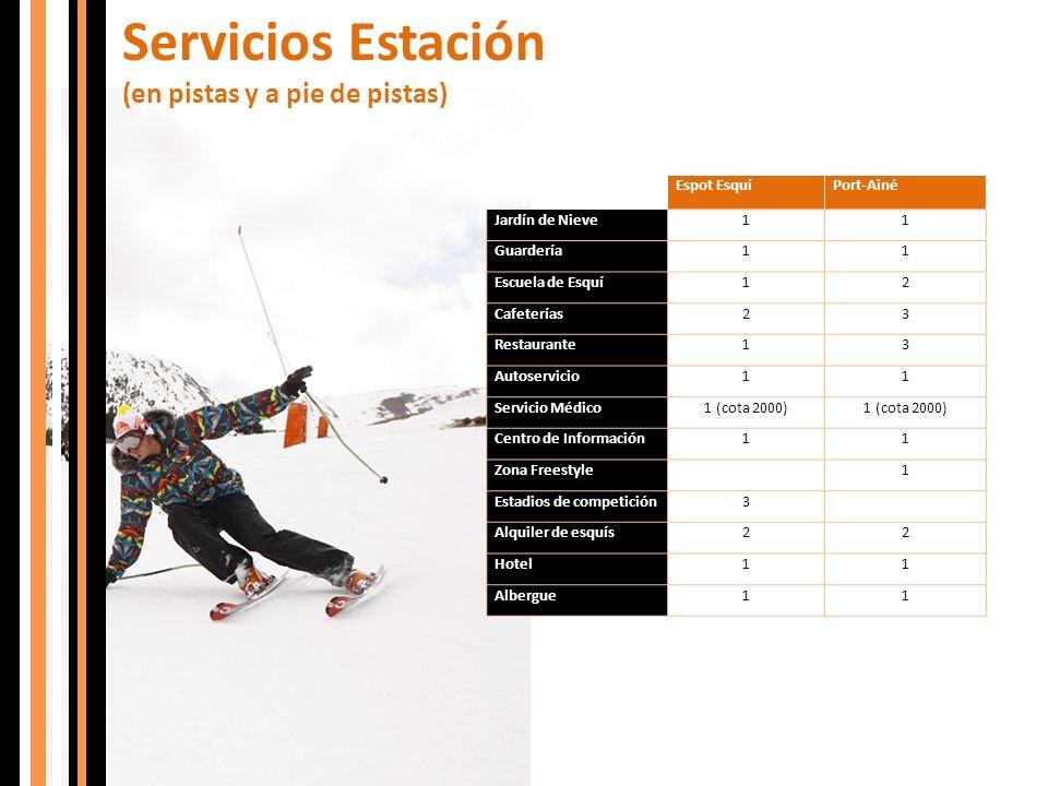 Servicios Estación (en pistas y a pie de pistas) Espot Esquí Port-Ainé