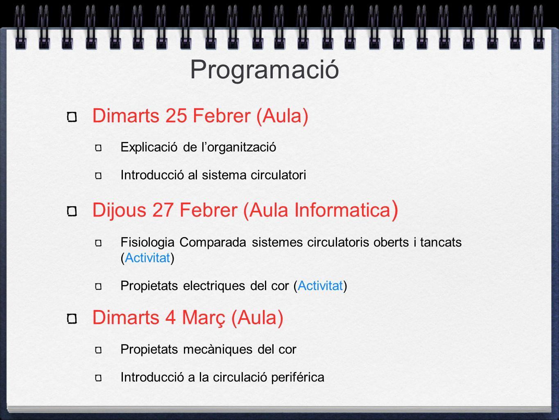 Programació Dimarts 25 Febrer (Aula)