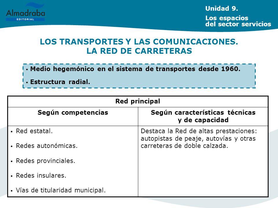 LOS TRANSPORTES Y LAS COMUNICACIONES. LA RED DE CARRETERAS
