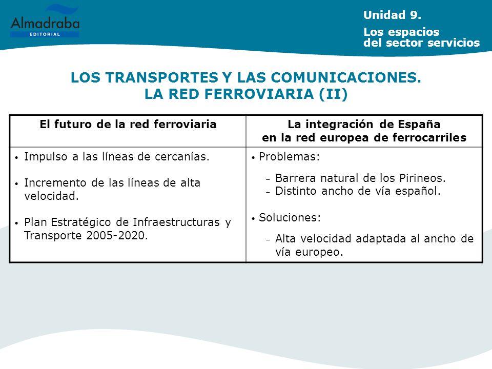 LOS TRANSPORTES Y LAS COMUNICACIONES. LA RED FERROVIARIA (II)