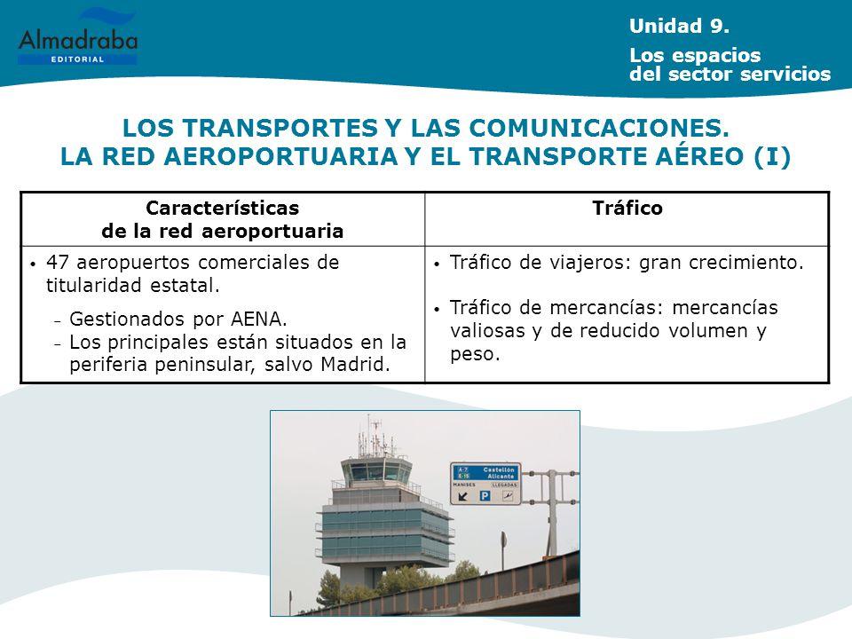 Características de la red aeroportuaria