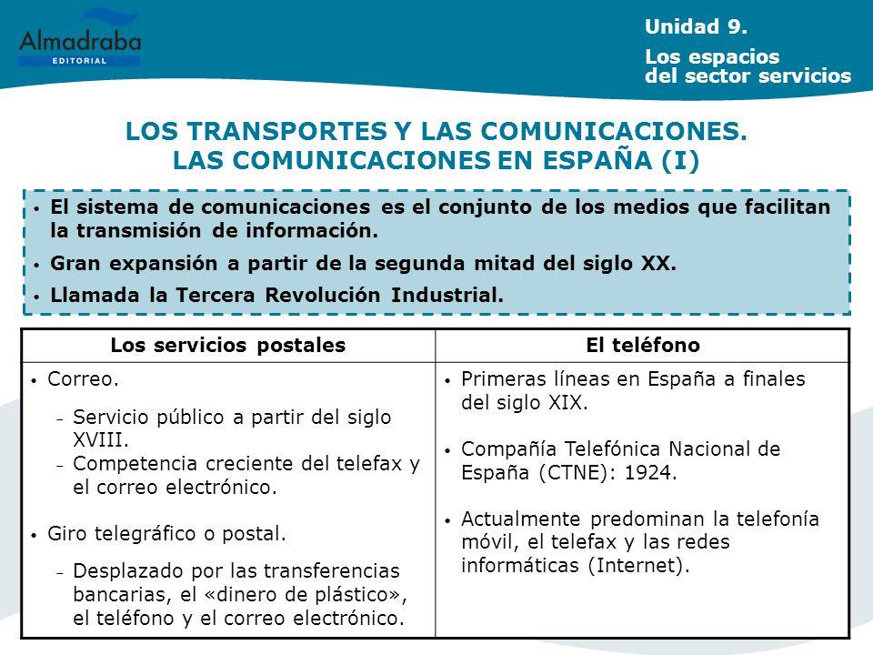 LOS TRANSPORTES Y LAS COMUNICACIONES. LAS COMUNICACIONES EN ESPAÑA (I)