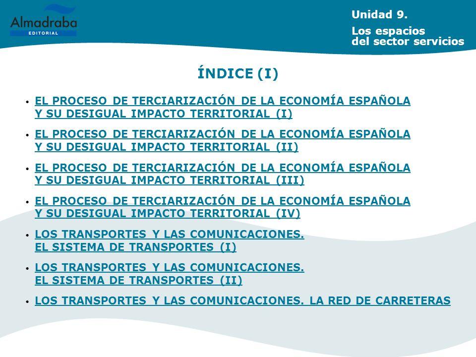ÍNDICE (I) Unidad 9. Los espacios del sector servicios