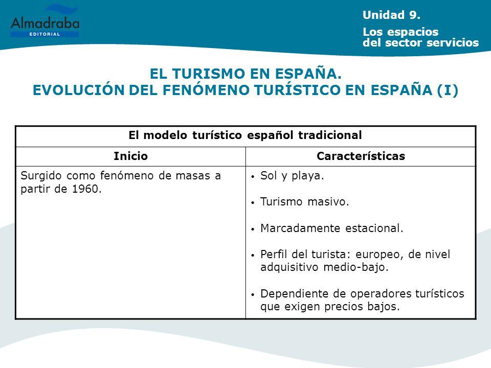 EL TURISMO EN ESPAÑA. EVOLUCIÓN DEL FENÓMENO TURÍSTICO EN ESPAÑA (I)