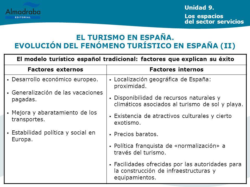 EL TURISMO EN ESPAÑA. EVOLUCIÓN DEL FENÓMENO TURÍSTICO EN ESPAÑA (II)