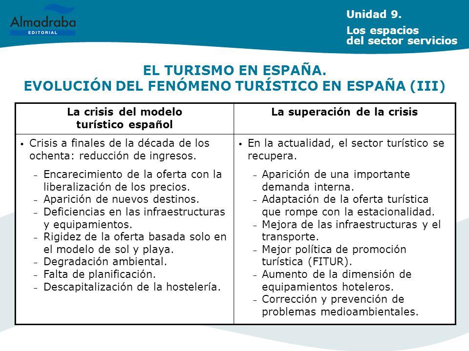 EL TURISMO EN ESPAÑA. EVOLUCIÓN DEL FENÓMENO TURÍSTICO EN ESPAÑA (III)