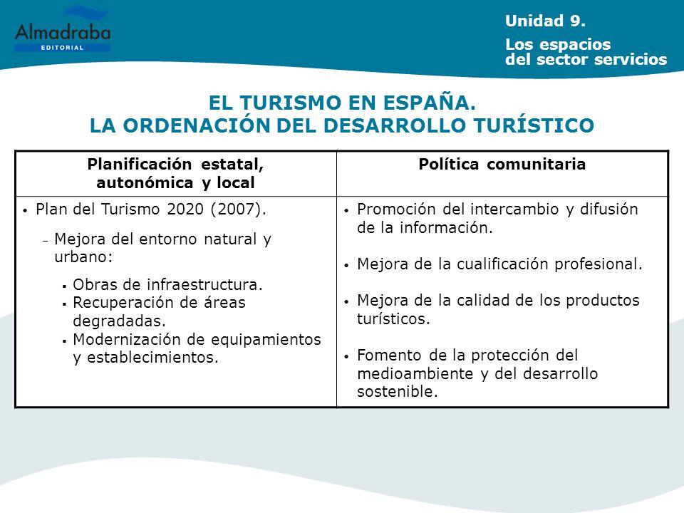 EL TURISMO EN ESPAÑA. LA ORDENACIÓN DEL DESARROLLO TURÍSTICO