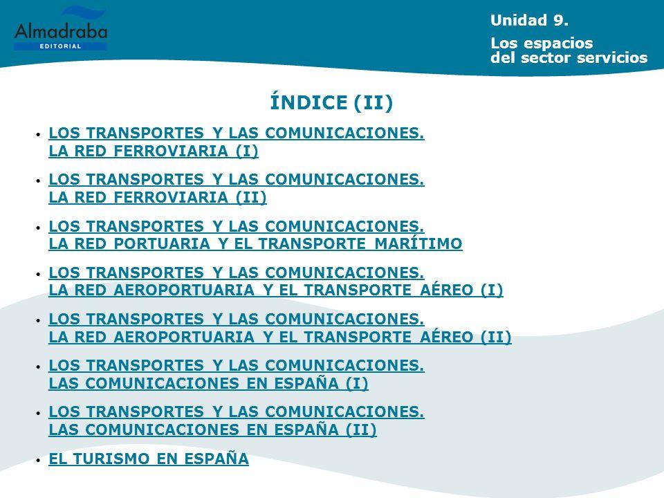 ÍNDICE (II) Unidad 9. Los espacios del sector servicios