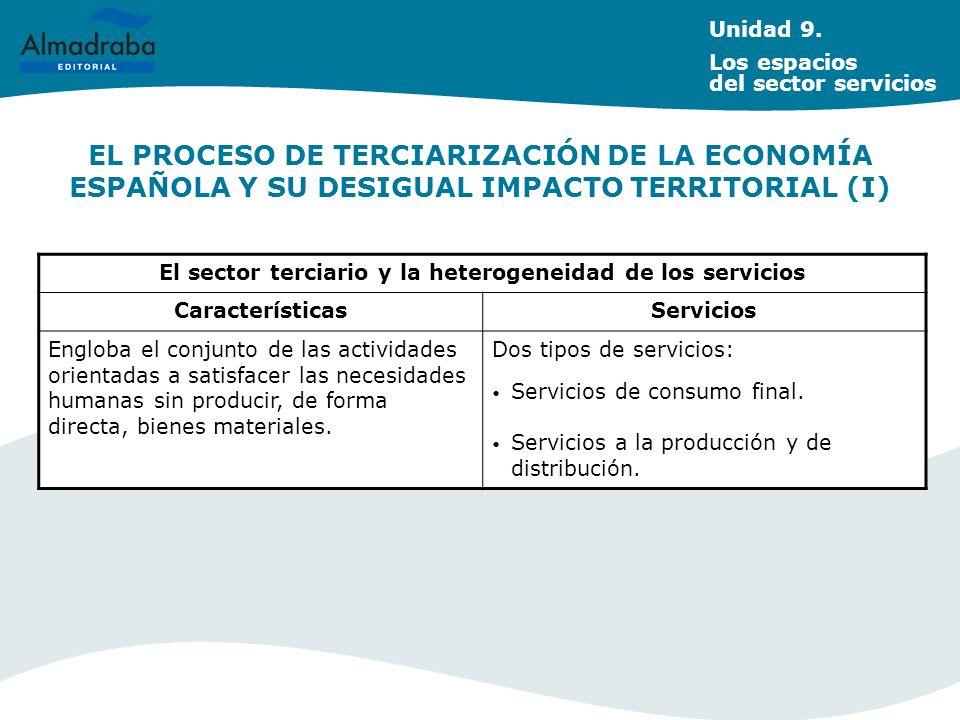 El sector terciario y la heterogeneidad de los servicios