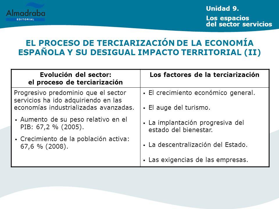 Unidad 9. Los espacios del sector servicios. EL PROCESO DE TERCIARIZACIÓN DE LA ECONOMÍA ESPAÑOLA Y SU DESIGUAL IMPACTO TERRITORIAL (II)
