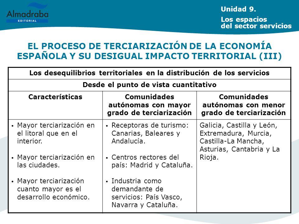 Unidad 9. Los espacios del sector servicios. EL PROCESO DE TERCIARIZACIÓN DE LA ECONOMÍA ESPAÑOLA Y SU DESIGUAL IMPACTO TERRITORIAL (III)