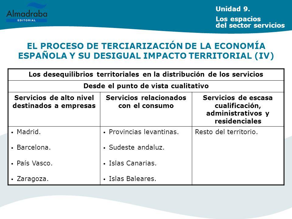 Unidad 9. Los espacios del sector servicios. EL PROCESO DE TERCIARIZACIÓN DE LA ECONOMÍA ESPAÑOLA Y SU DESIGUAL IMPACTO TERRITORIAL (IV)
