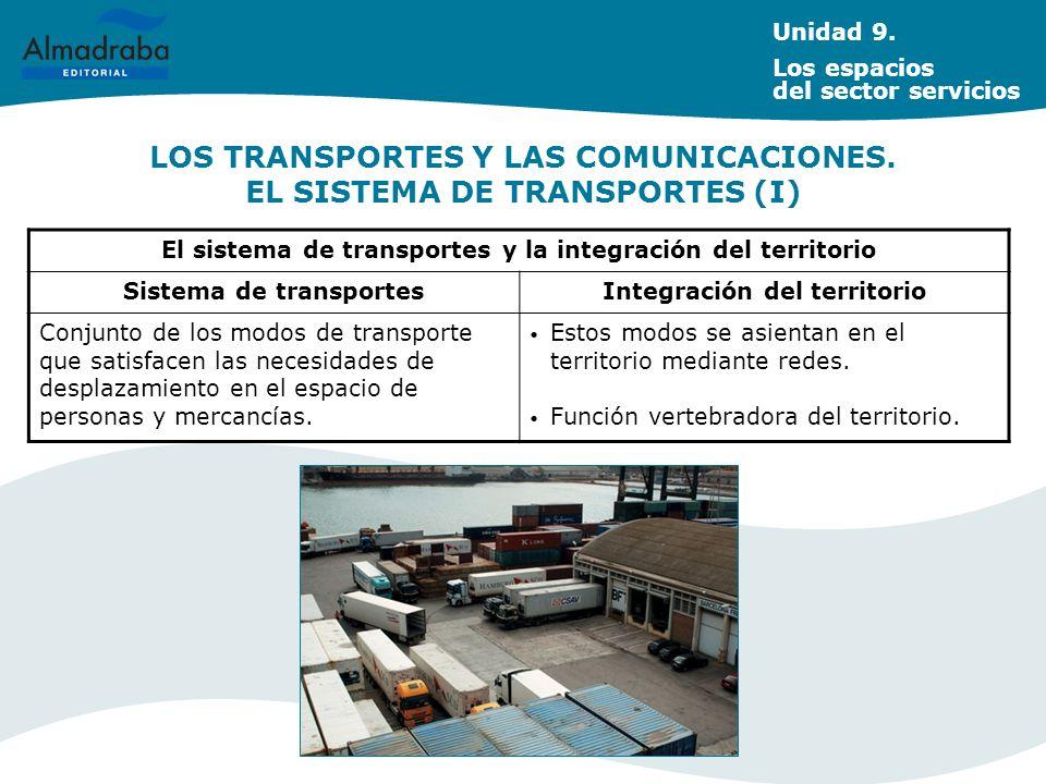 LOS TRANSPORTES Y LAS COMUNICACIONES. EL SISTEMA DE TRANSPORTES (I)