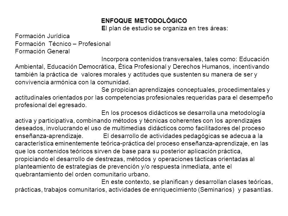 ENFOQUE METODOLÓGICO El plan de estudio se organiza en tres áreas: Formación Jurídica. Formación Técnico – Profesional.