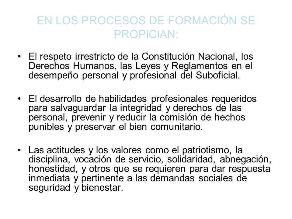 EN LOS PROCESOS DE FORMACIÓN SE PROPICIAN:
