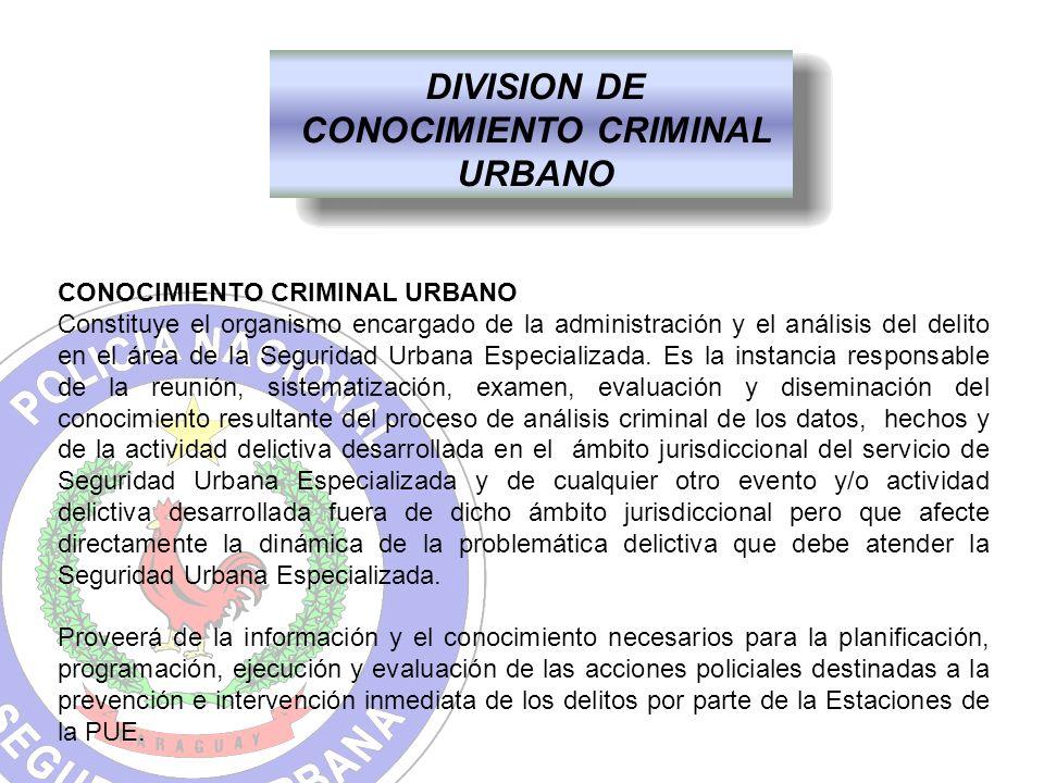 DIVISION DE CONOCIMIENTO CRIMINAL URBANO