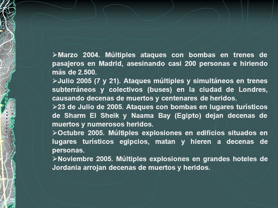 Marzo 2004. Múltiples ataques con bombas en trenes de pasajeros en Madrid, asesinando casi 200 personas e hiriendo más de 2.500.