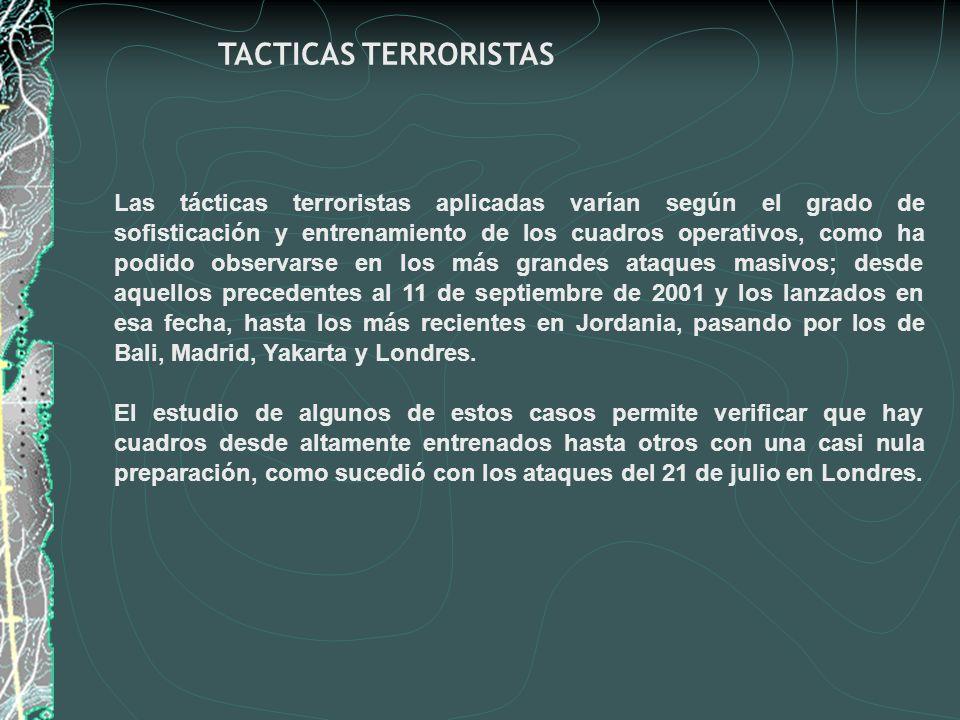 TACTICAS TERRORISTAS