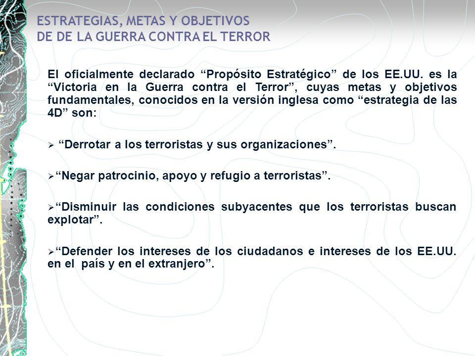 ESTRATEGIAS, METAS Y OBJETIVOS DE DE LA GUERRA CONTRA EL TERROR