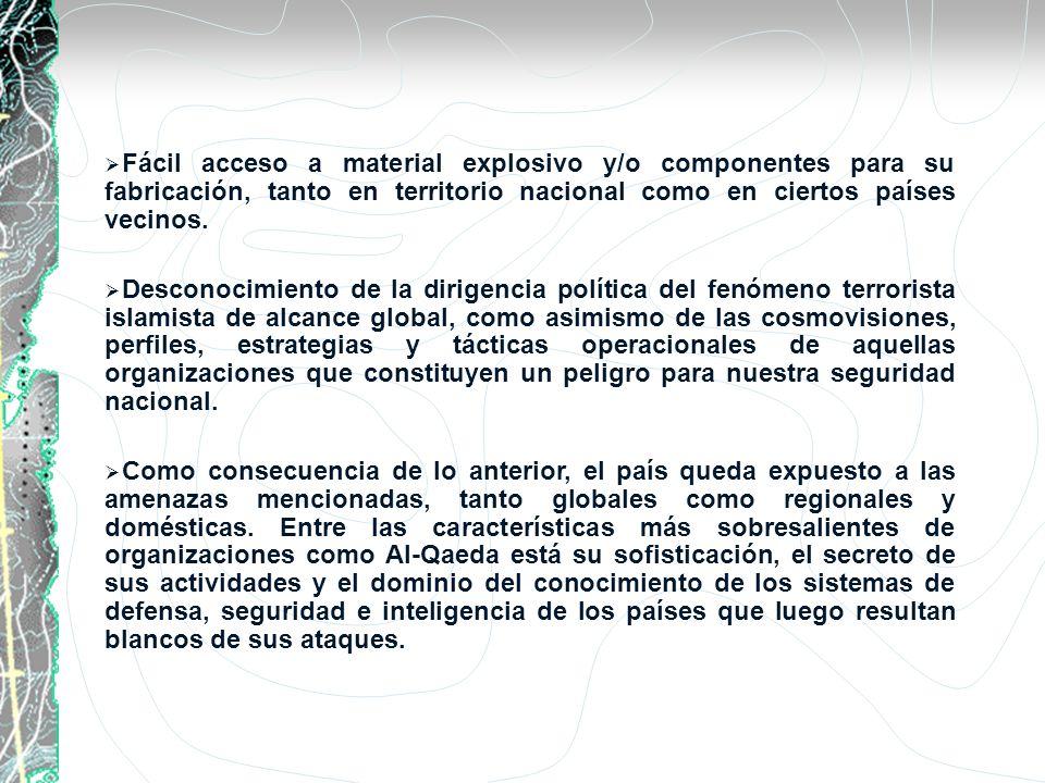 Fácil acceso a material explosivo y/o componentes para su fabricación, tanto en territorio nacional como en ciertos países vecinos.