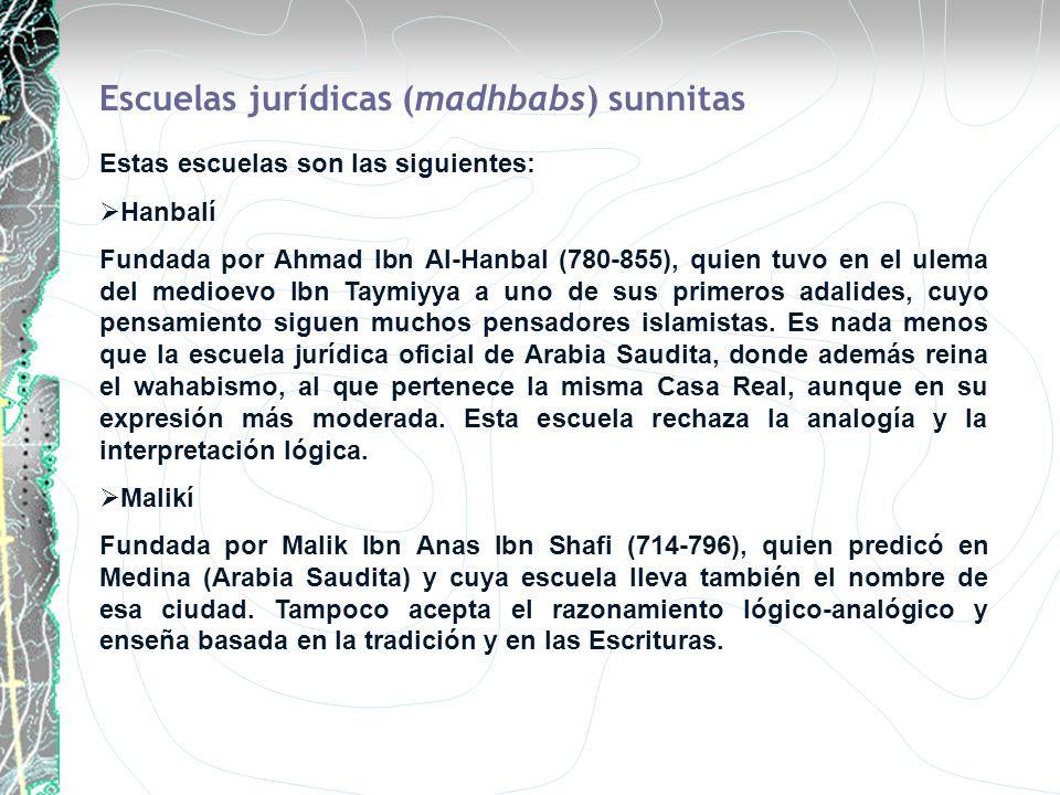 Escuelas jurídicas (madhbabs) sunnitas