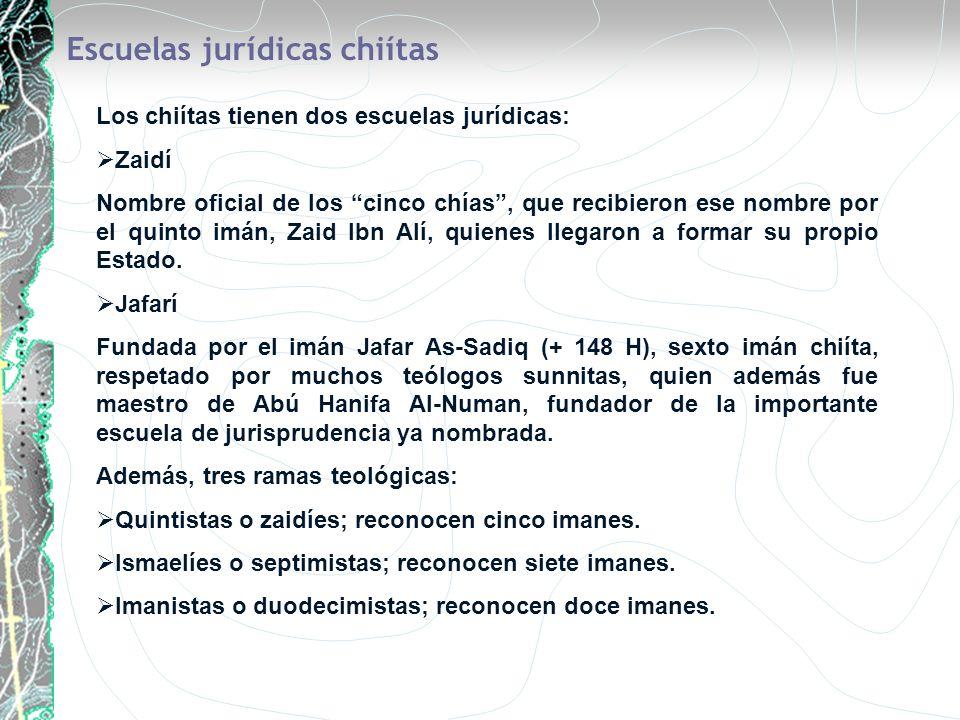 Escuelas jurídicas chiítas