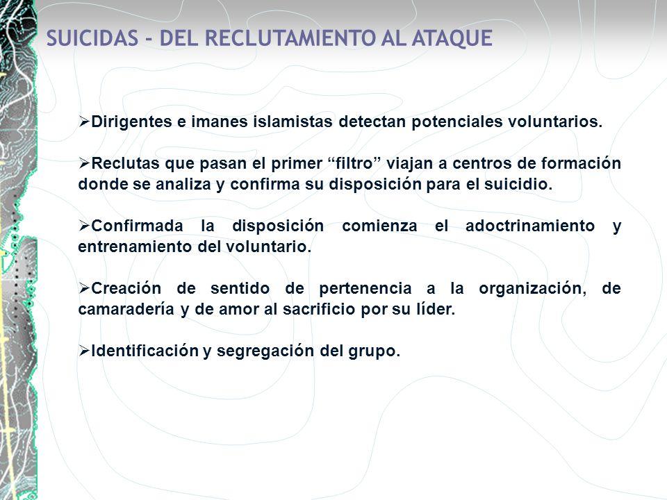 SUICIDAS - DEL RECLUTAMIENTO AL ATAQUE