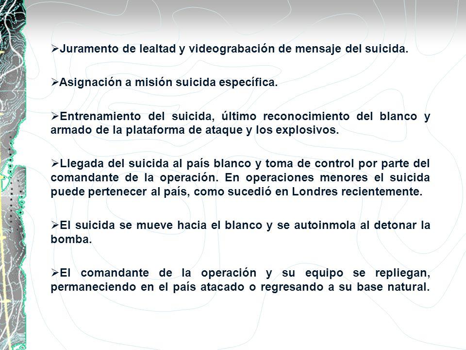 Juramento de lealtad y videograbación de mensaje del suicida.