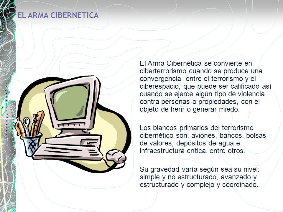 EL ARMA CIBERNETICA
