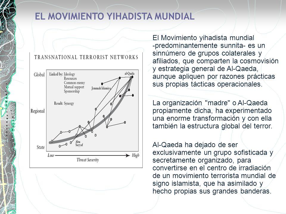 EL MOVIMIENTO YIHADISTA MUNDIAL