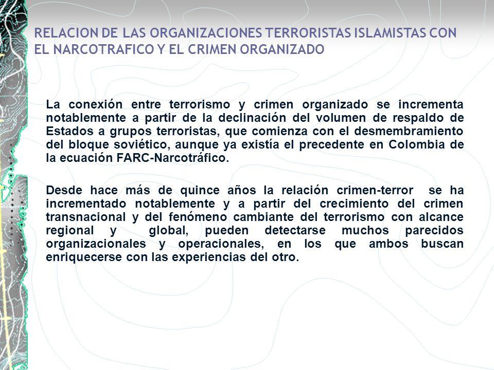 RELACION DE LAS ORGANIZACIONES TERRORISTAS ISLAMISTAS CON EL NARCOTRAFICO Y EL CRIMEN ORGANIZADO