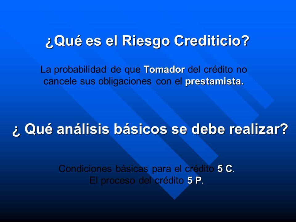 ¿Qué es el Riesgo Crediticio