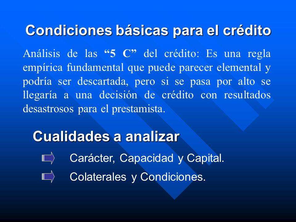 Condiciones básicas para el crédito