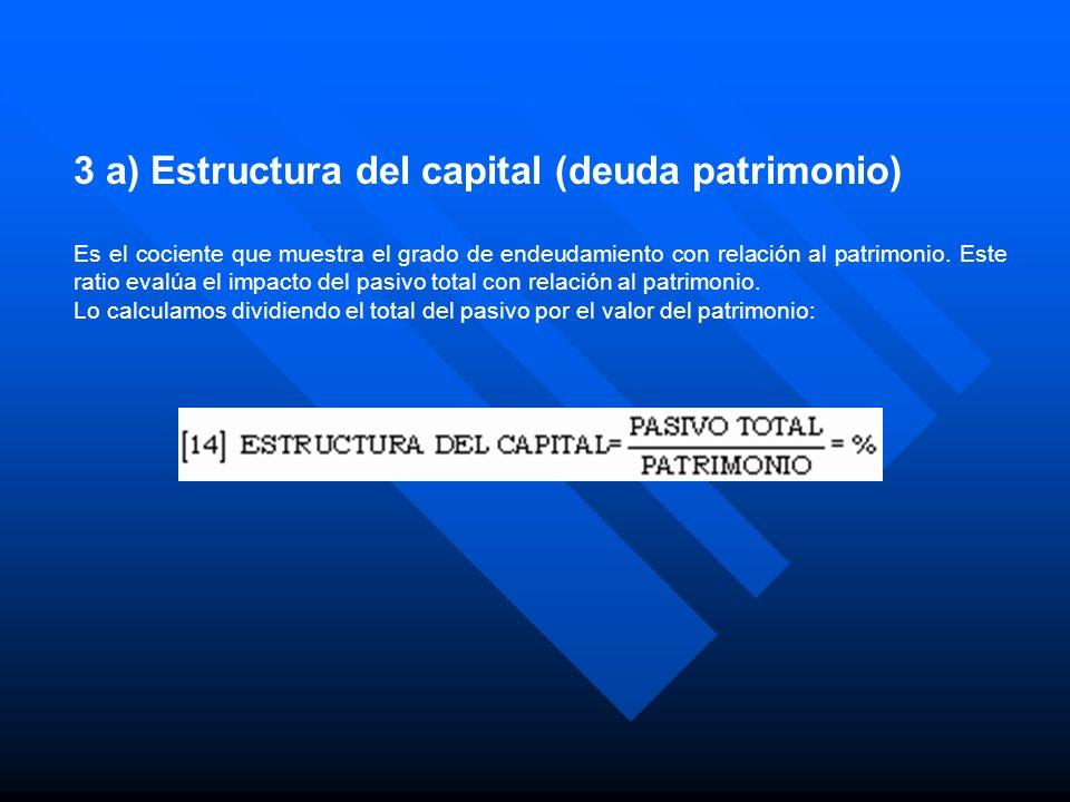 3 a) Estructura del capital (deuda patrimonio)