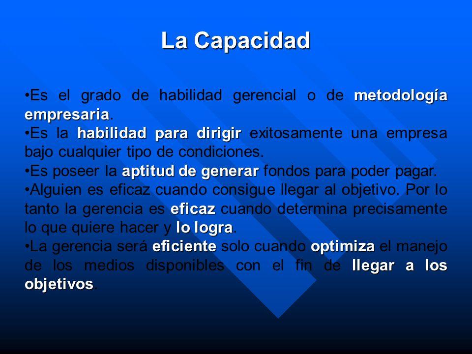 La Capacidad Es el grado de habilidad gerencial o de metodología empresaria.