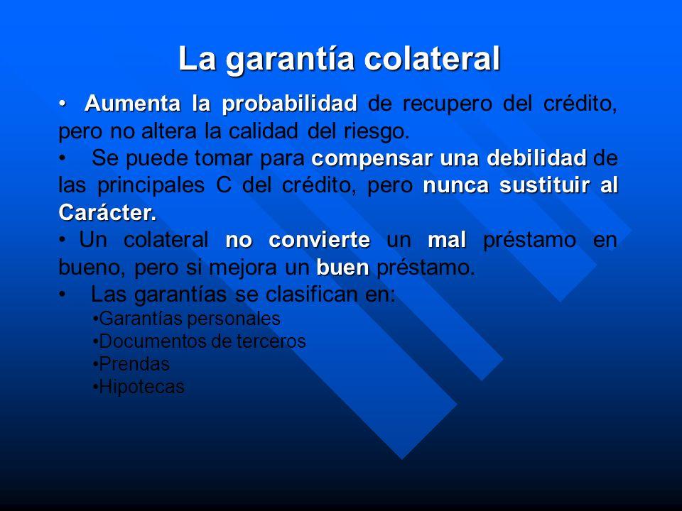 La garantía colateral Aumenta la probabilidad de recupero del crédito, pero no altera la calidad del riesgo.