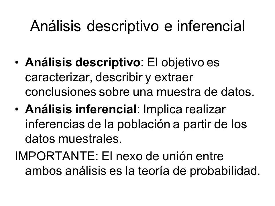 Análisis descriptivo e inferencial