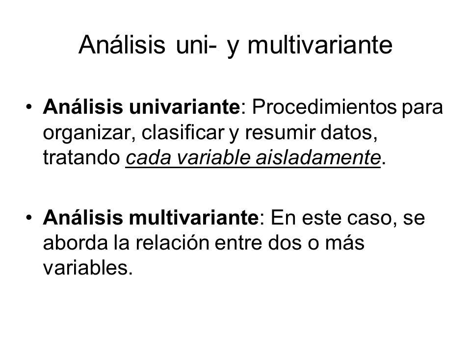 Análisis uni- y multivariante