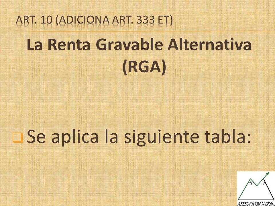 La Renta Gravable Alternativa (RGA)