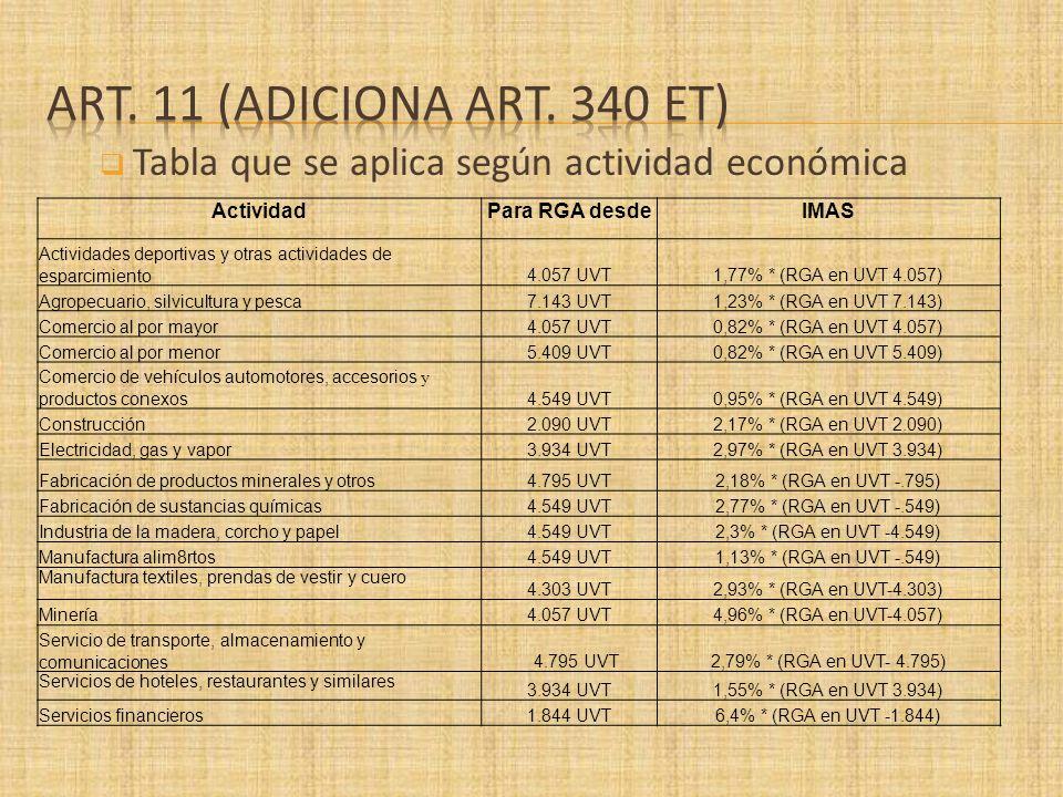 Art. 11 (ADICIONA Art. 340 et) Tabla que se aplica según actividad económica. Actividad. Para RGA desde.