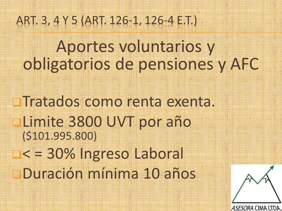 Aportes voluntarios y obligatorios de pensiones y AFC