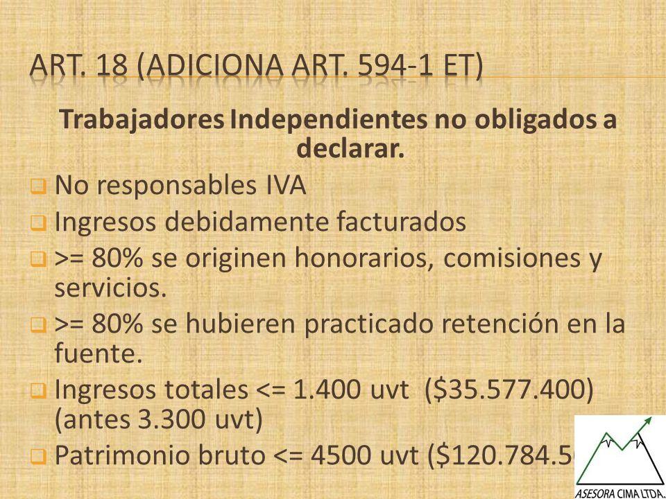 Trabajadores Independientes no obligados a declarar.