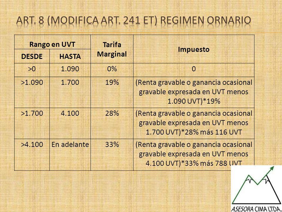 Art. 8 (MODIFICA Art. 241 et) REGIMEN ORNARIO
