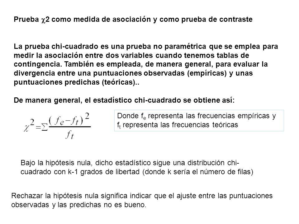 Prueba c2 como medida de asociación y como prueba de contraste