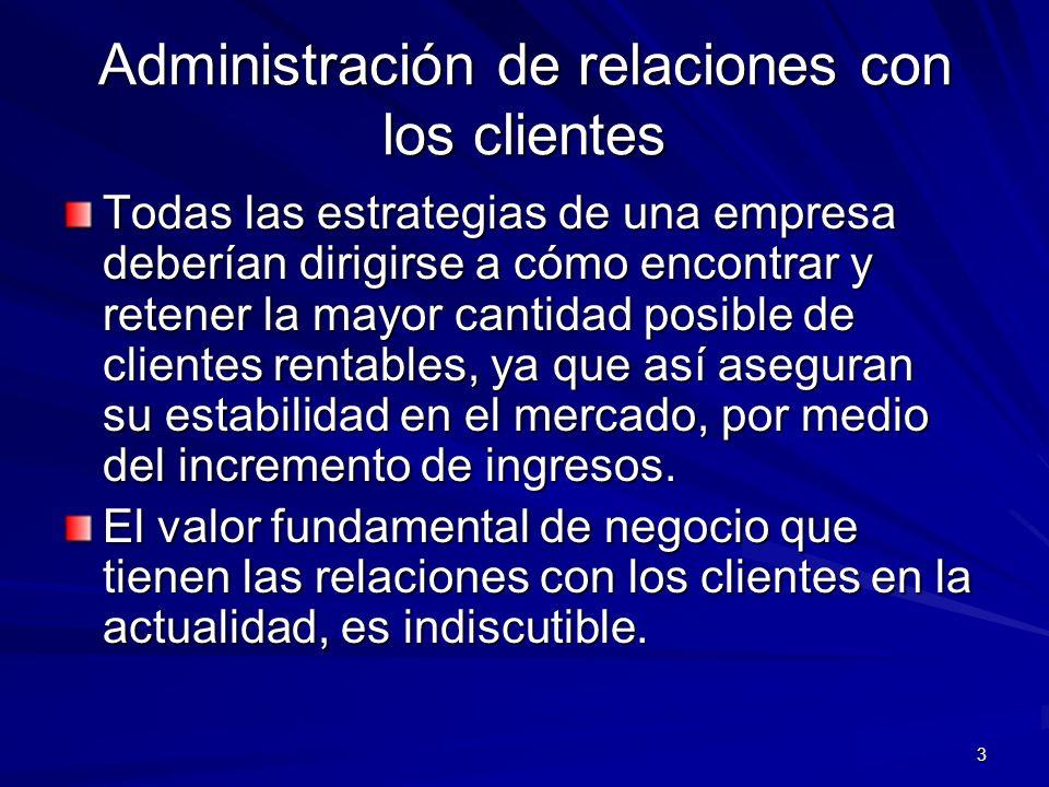 Administración de relaciones con los clientes