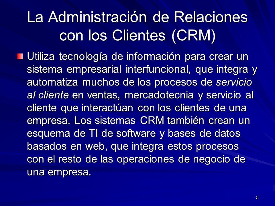 La Administración de Relaciones con los Clientes (CRM)
