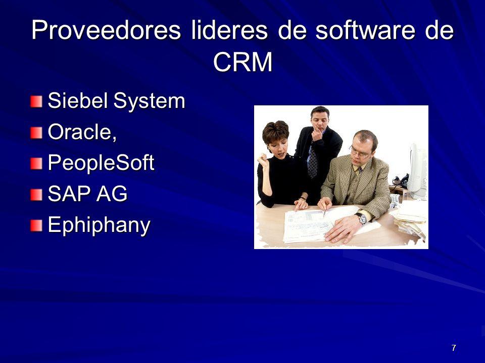 Proveedores lideres de software de CRM