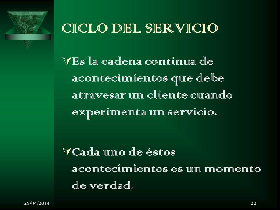 CICLO DEL SERVICIO Es la cadena continua de acontecimientos que debe atravesar un cliente cuando experimenta un servicio.