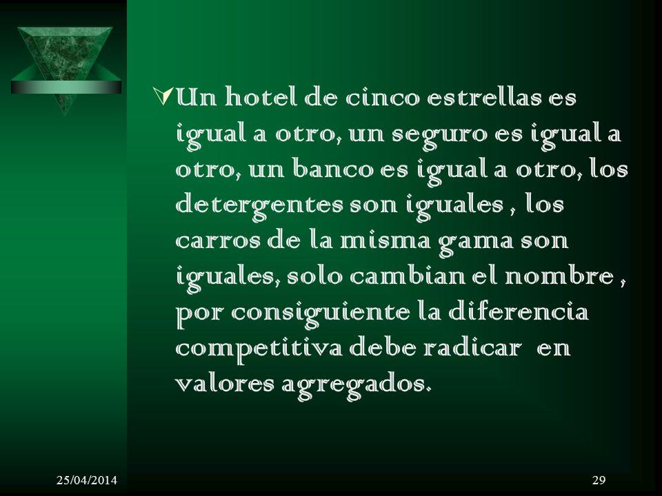 Un hotel de cinco estrellas es igual a otro, un seguro es igual a otro, un banco es igual a otro, los detergentes son iguales , los carros de la misma gama son iguales, solo cambian el nombre , por consiguiente la diferencia competitiva debe radicar en valores agregados.