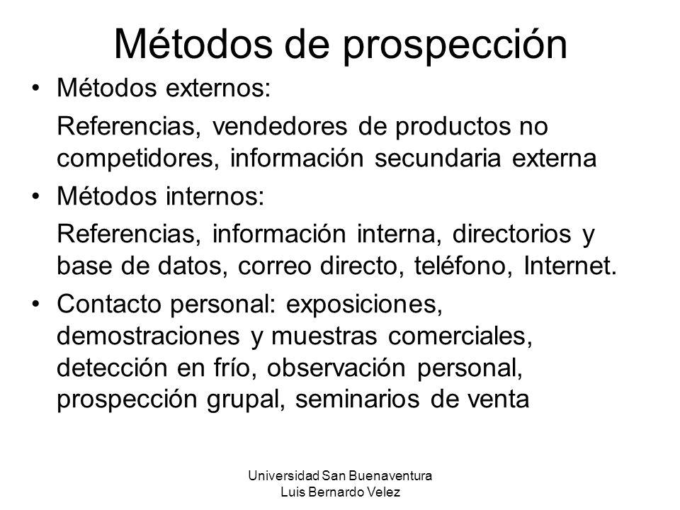 Métodos de prospección